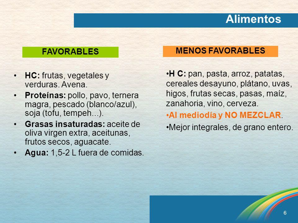 Alimentos FAVORABLES MENOS FAVORABLES