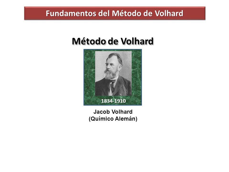Fundamentos del Método de Volhard