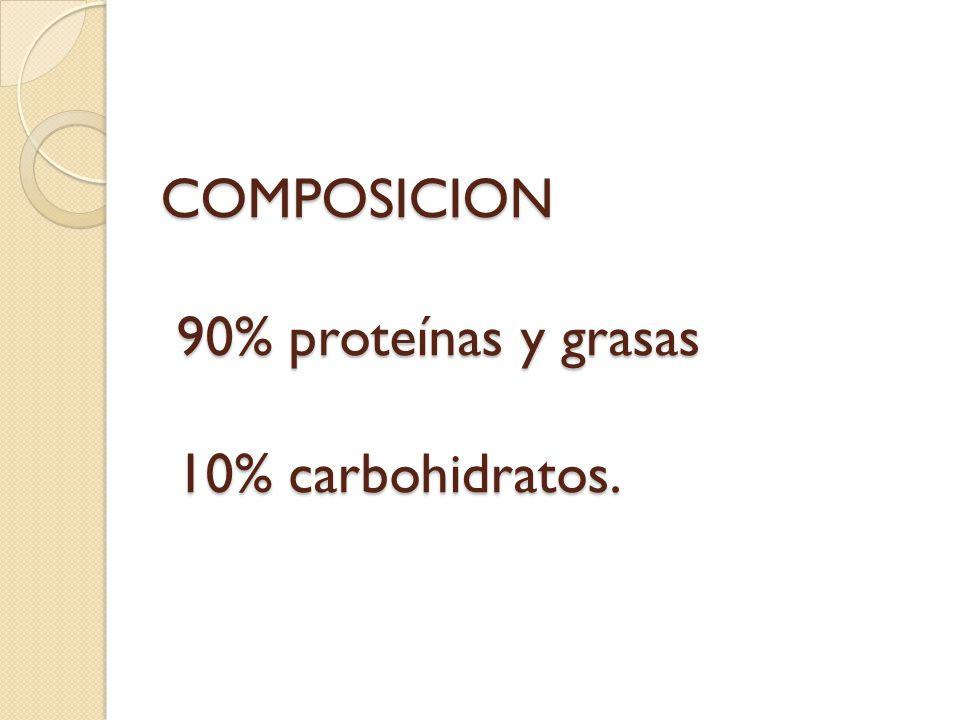 COMPOSICION 90% proteínas y grasas 10% carbohidratos.