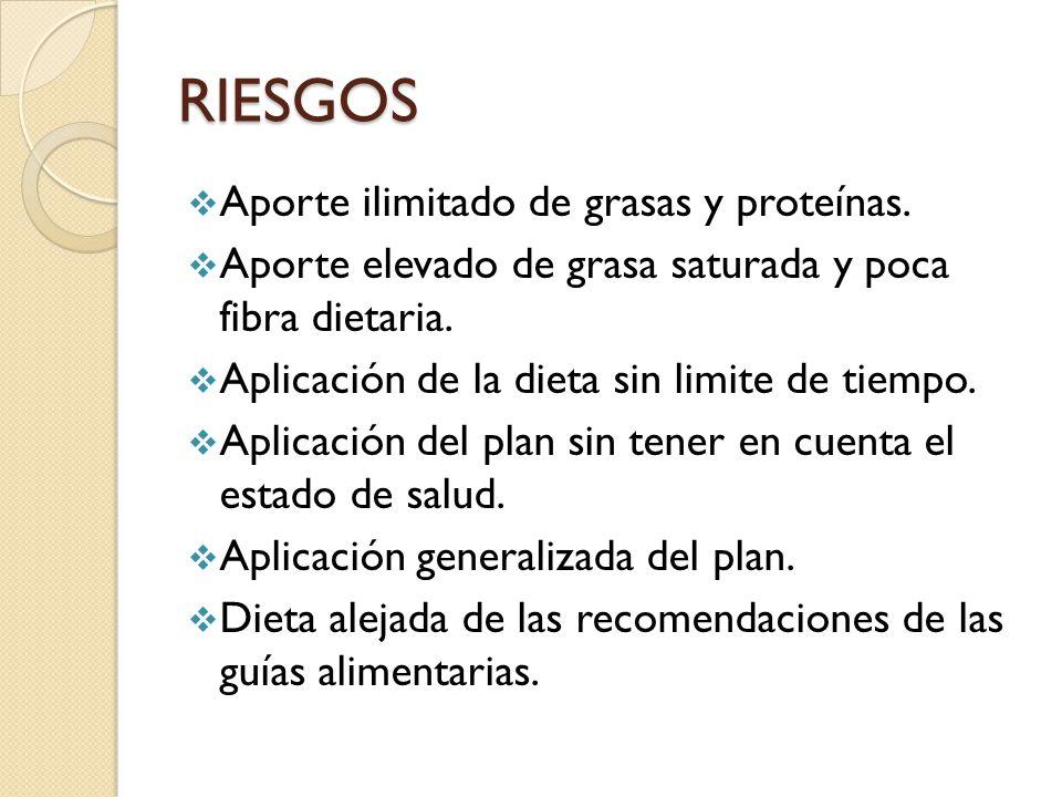 RIESGOS Aporte ilimitado de grasas y proteínas.