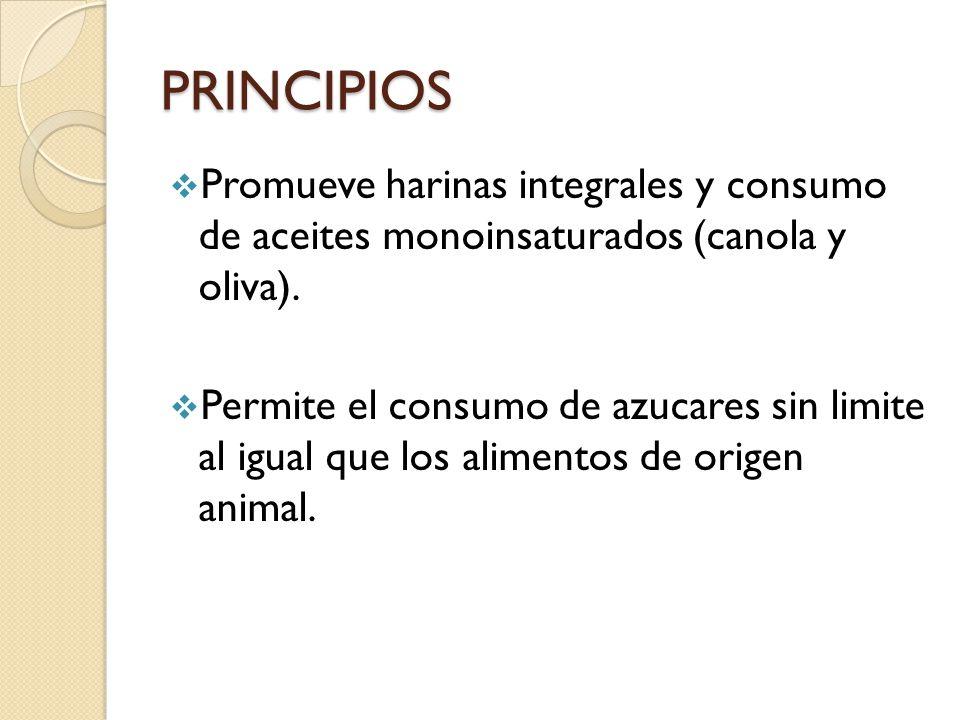 PRINCIPIOS Promueve harinas integrales y consumo de aceites monoinsaturados (canola y oliva).