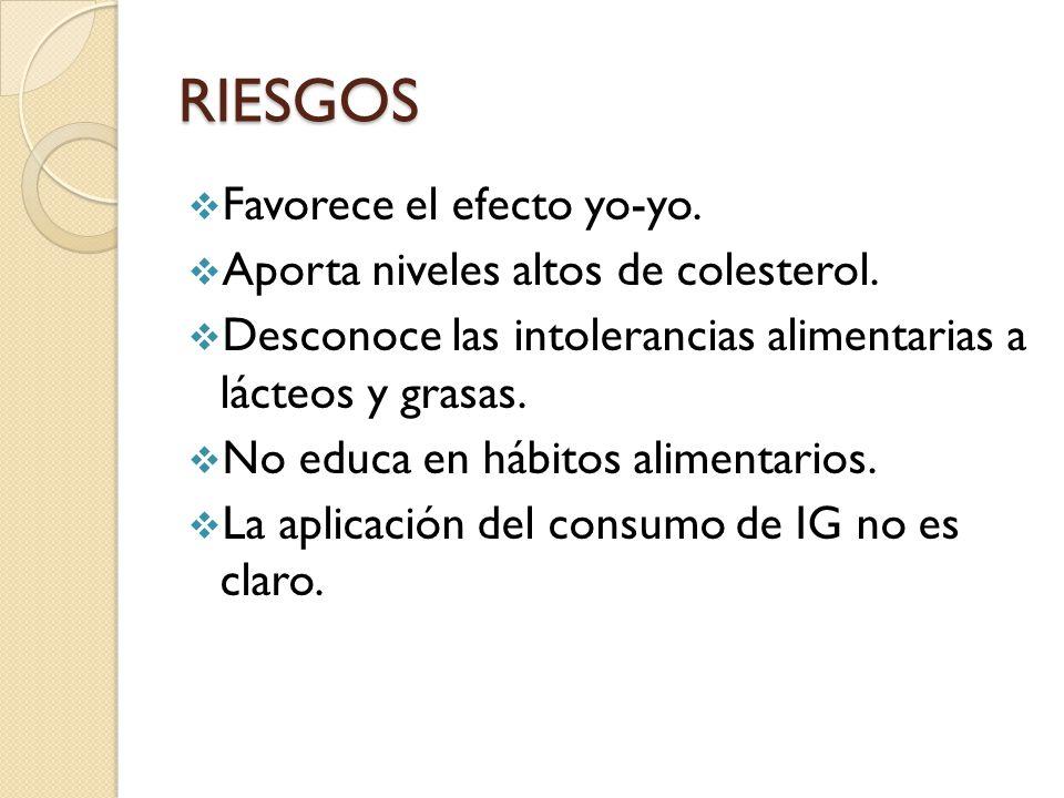 RIESGOS Favorece el efecto yo-yo. Aporta niveles altos de colesterol.