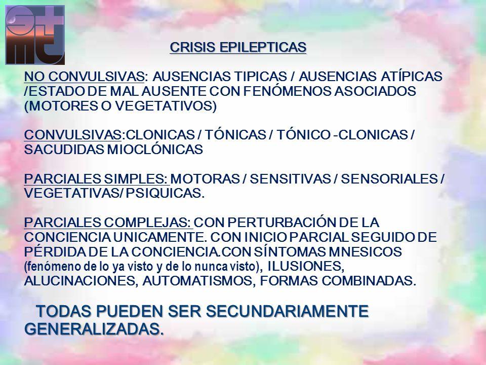 CRISIS EPILEPTICAS NO CONVULSIVAS: AUSENCIAS TIPICAS / AUSENCIAS ATÍPICAS /ESTADO DE MAL AUSENTE CON FENÓMENOS ASOCIADOS (MOTORES O VEGETATIVOS) CONVULSIVAS:CLONICAS / TÓNICAS / TÓNICO -CLONICAS / SACUDIDAS MIOCLÓNICAS PARCIALES SIMPLES: MOTORAS / SENSITIVAS / SENSORIALES / VEGETATIVAS/ PSIQUICAS.