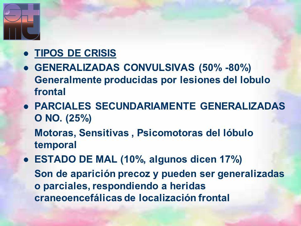 TIPOS DE CRISISGENERALIZADAS CONVULSIVAS (50% -80%) Generalmente producidas por lesiones del lobulo frontal.