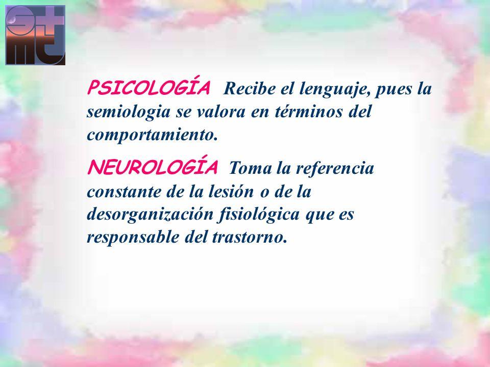 PSICOLOGÍA Recibe el lenguaje, pues la semiologia se valora en términos del comportamiento.