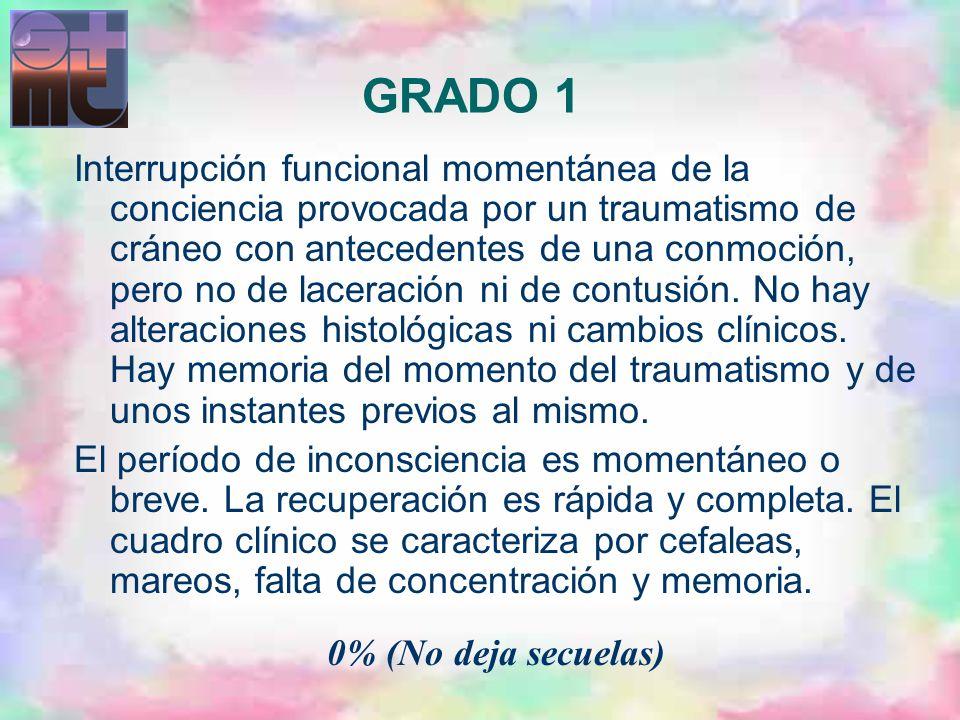 GRADO 1