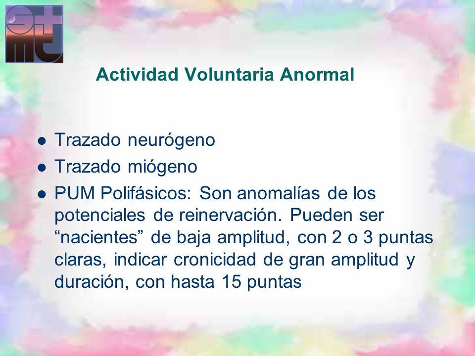 Actividad Voluntaria Anormal