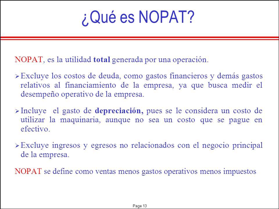 ¿Qué es NOPAT NOPAT, es la utilidad total generada por una operación.