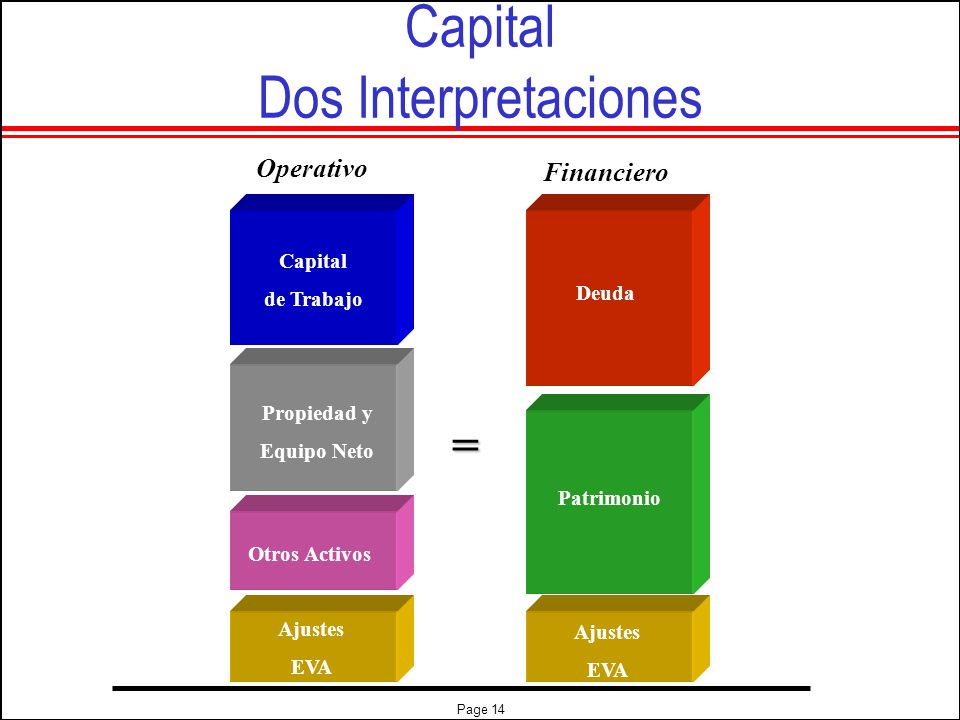 Capital Dos Interpretaciones