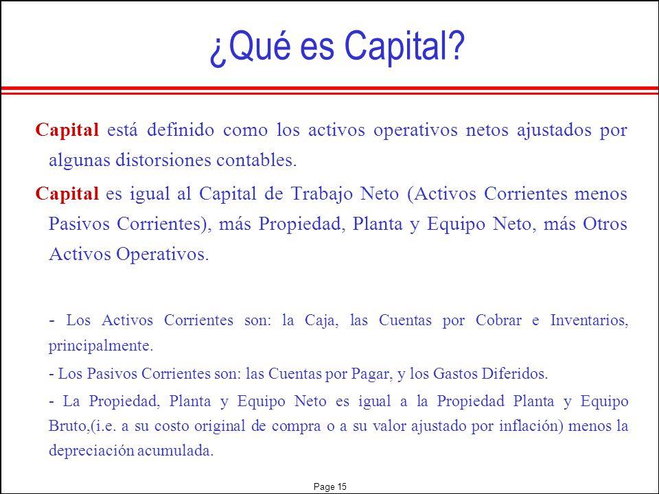 ¿Qué es Capital Capital está definido como los activos operativos netos ajustados por algunas distorsiones contables.