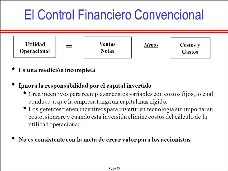 El Control Financiero Convencional