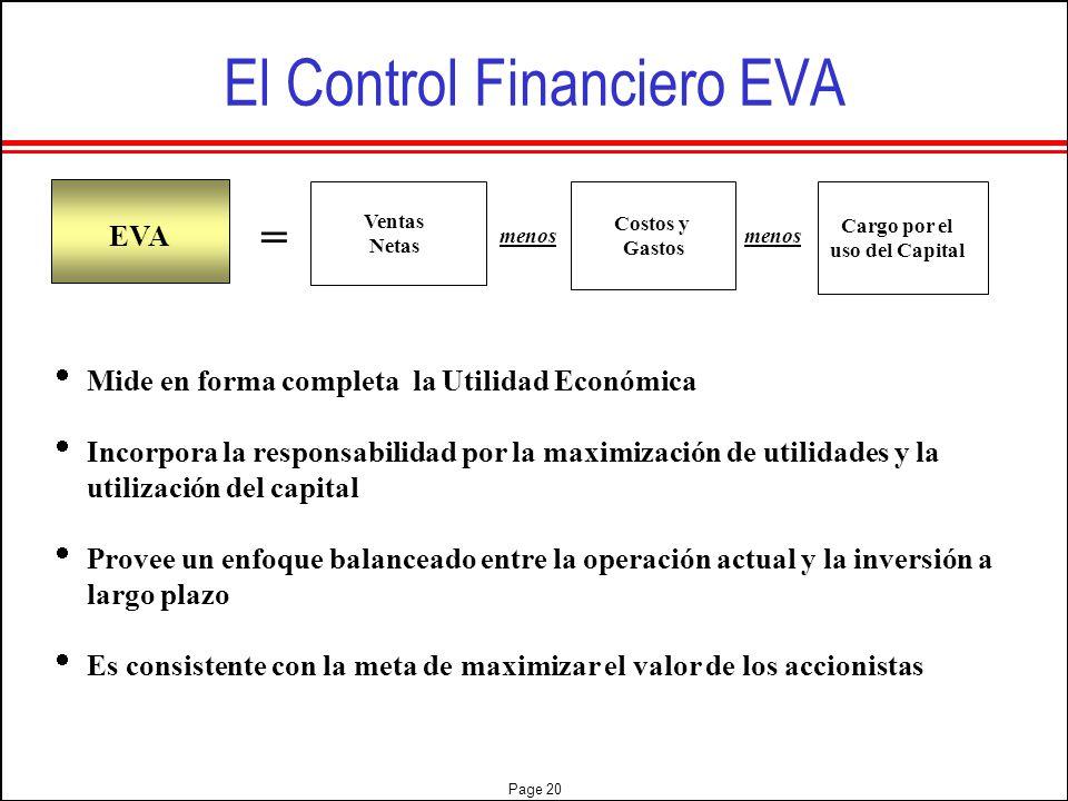 El Control Financiero EVA