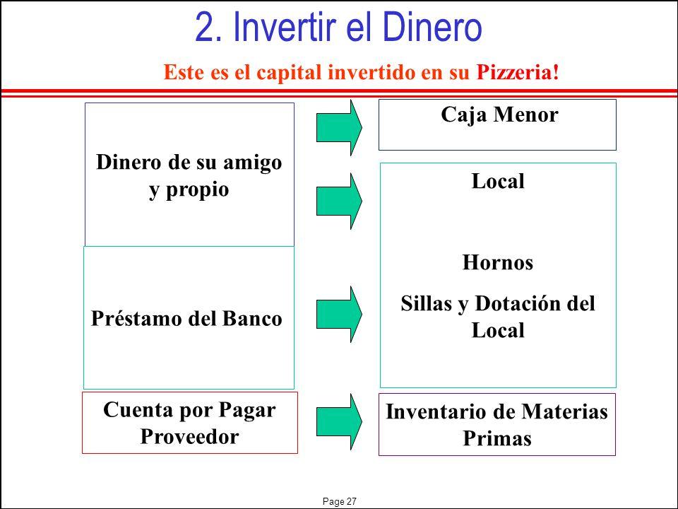 2. Invertir el Dinero Este es el capital invertido en su Pizzeria!