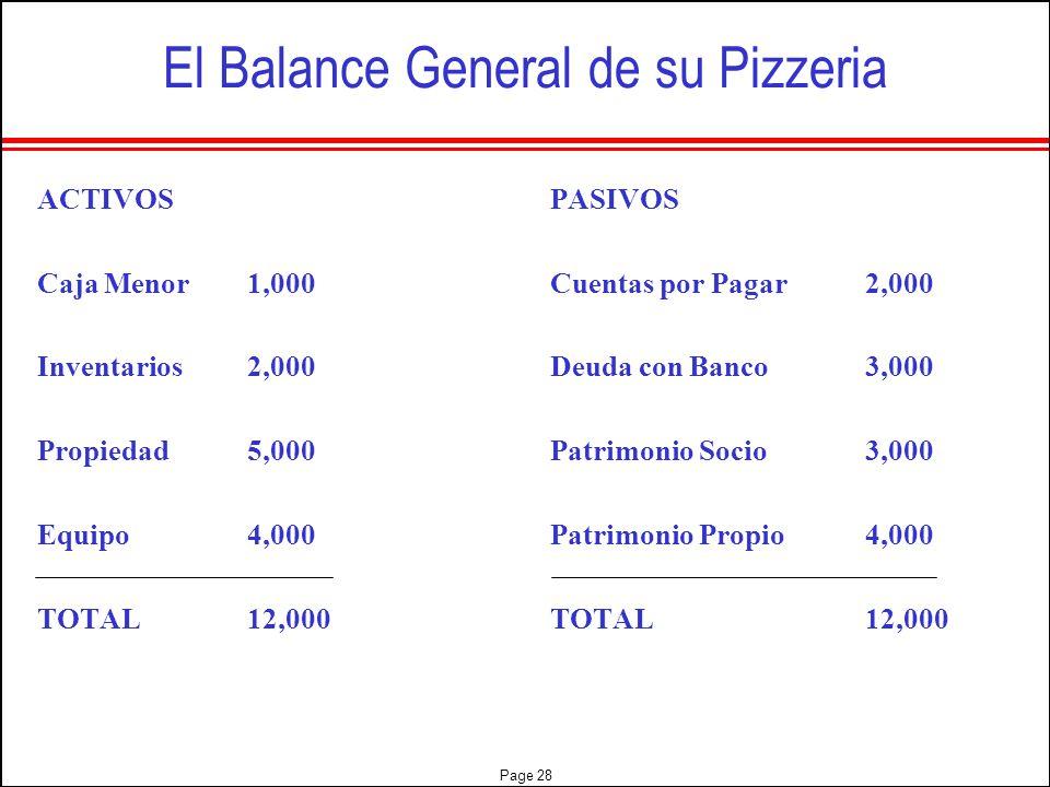 El Balance General de su Pizzeria