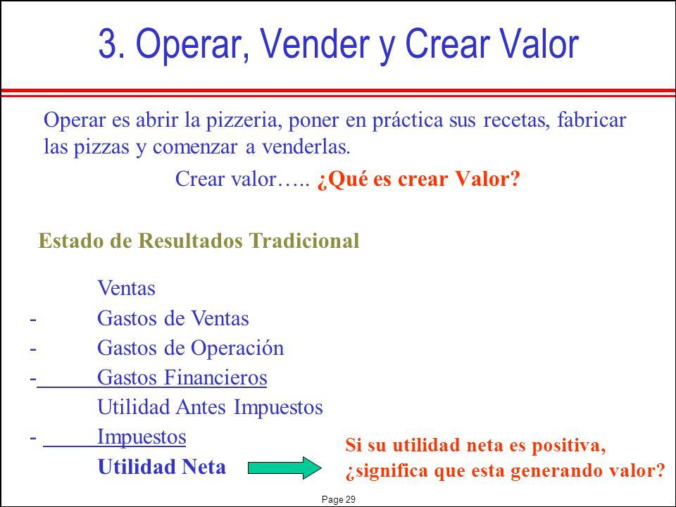 3. Operar, Vender y Crear Valor