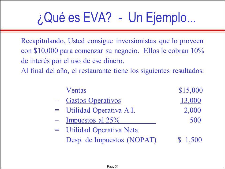 ¿Qué es EVA - Un Ejemplo... Recapitulando, Usted consigue inversionistas que lo proveen.