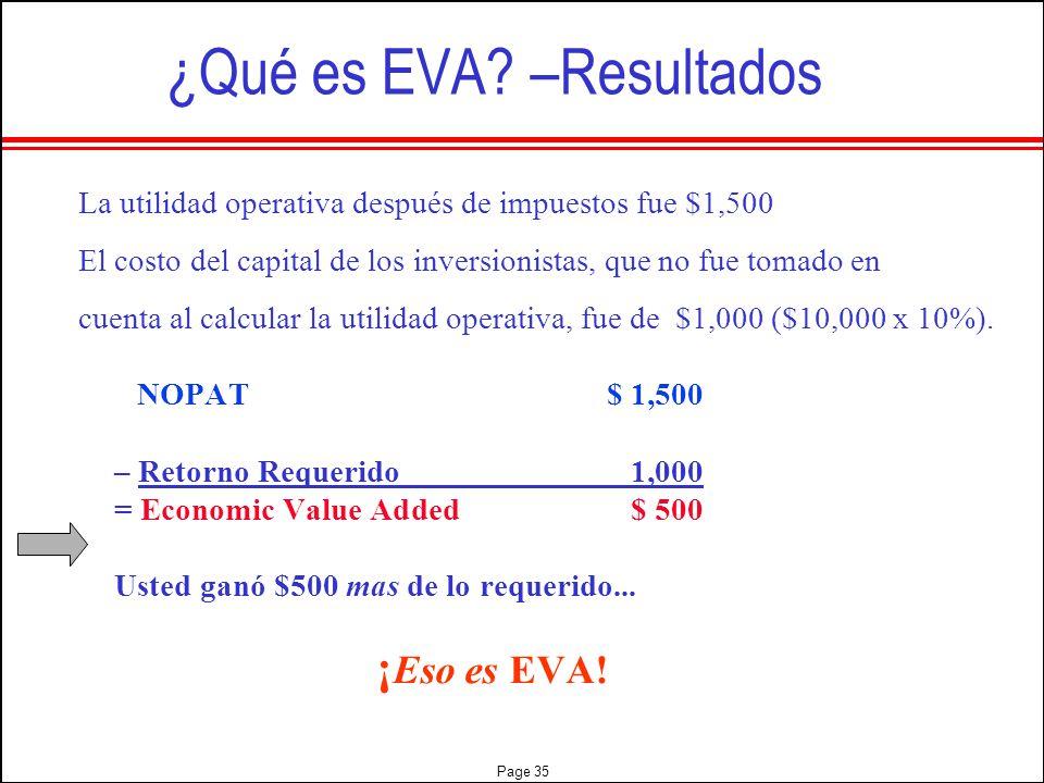 ¿Qué es EVA –Resultados