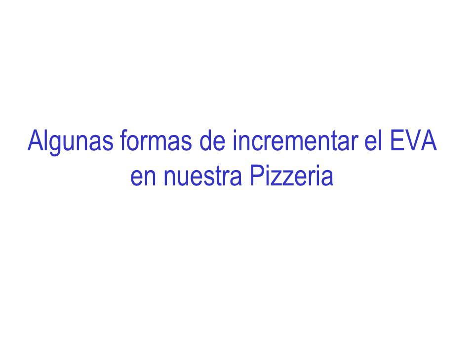 Algunas formas de incrementar el EVA en nuestra Pizzeria