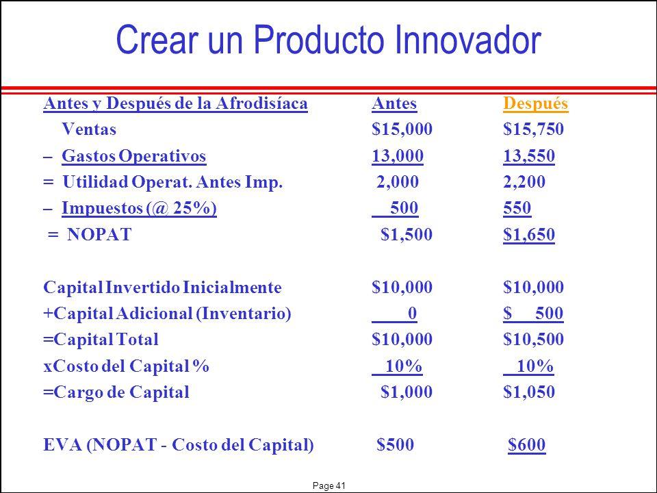 Crear un Producto Innovador