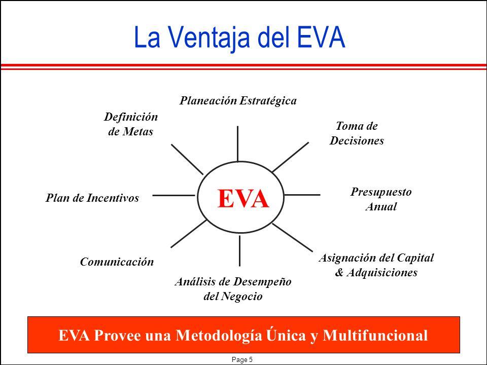 La Ventaja del EVA Planeación Estratégica. Definición de Metas. Toma de Decisiones. EVA. Presupuesto Anual.