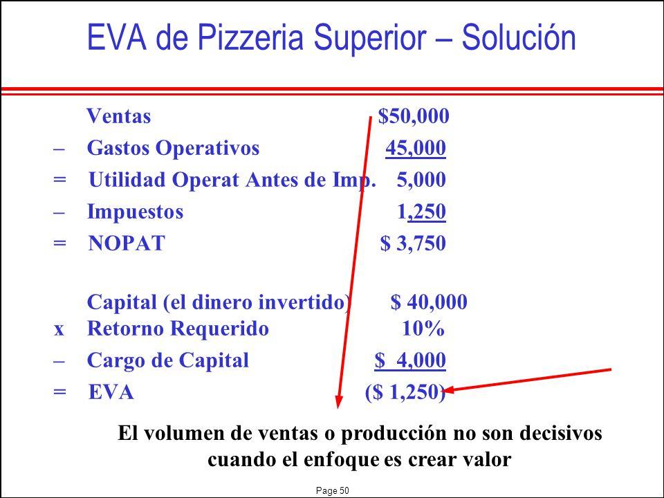 EVA de Pizzeria Superior – Solución