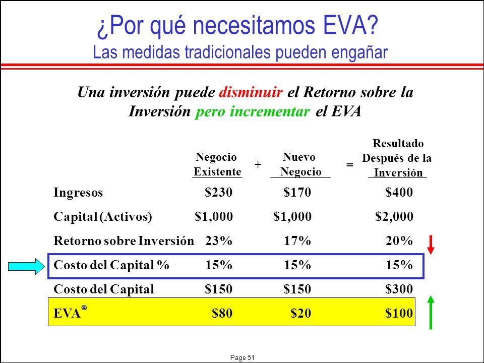 ¿Por qué necesitamos EVA Las medidas tradicionales pueden engañar