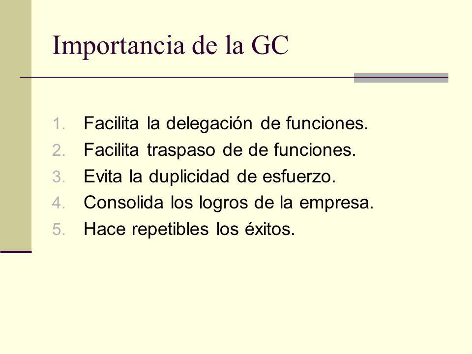 Importancia de la GC Facilita la delegación de funciones.