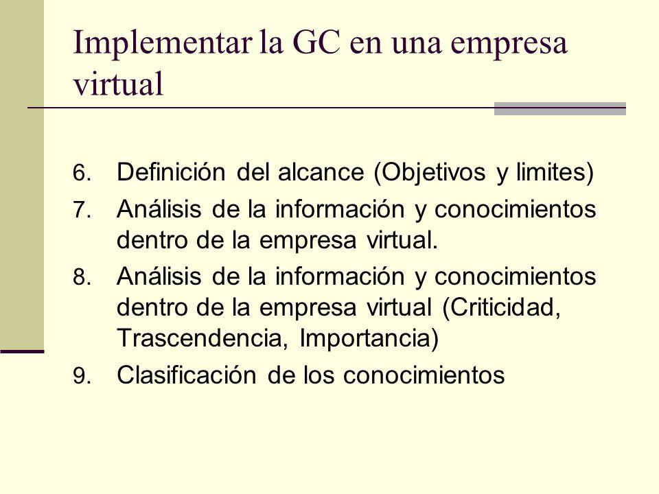 Implementar la GC en una empresa virtual