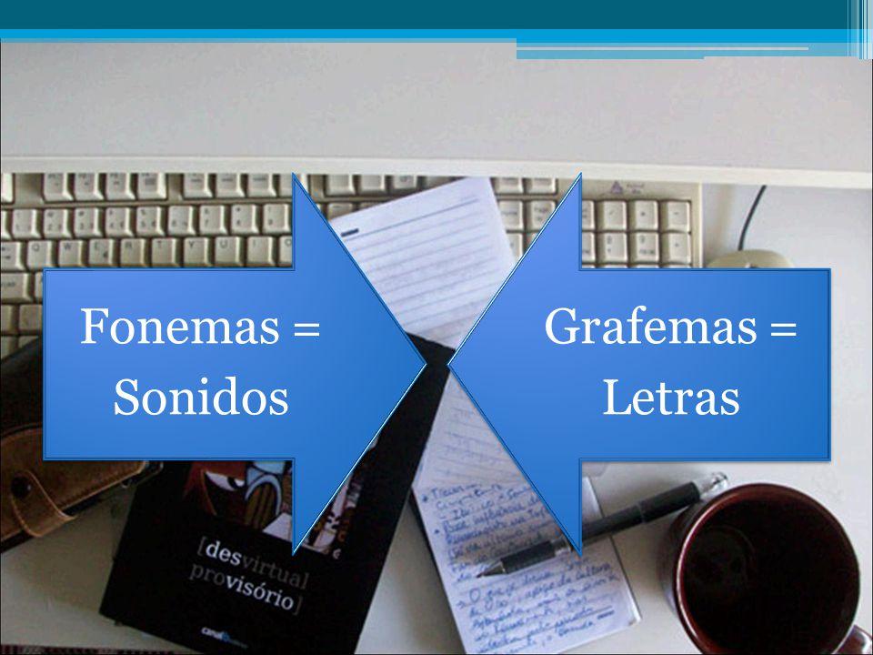 Sonidos Fonemas = Grafemas = Letras