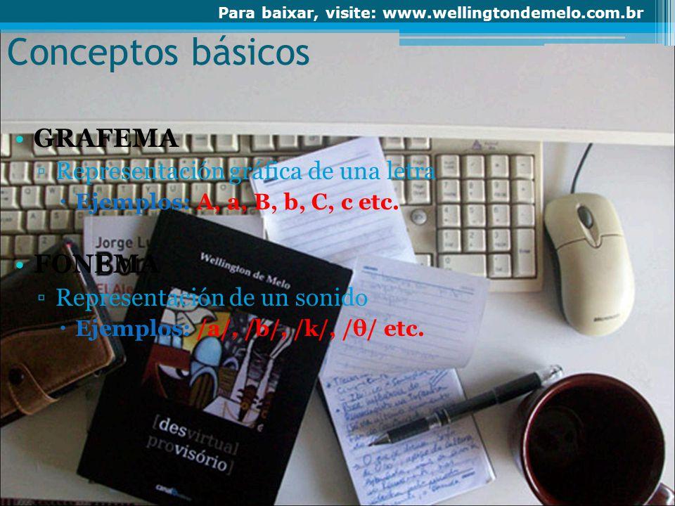 Conceptos básicos GRAFEMA FONEMA Representación gráfica de una letra