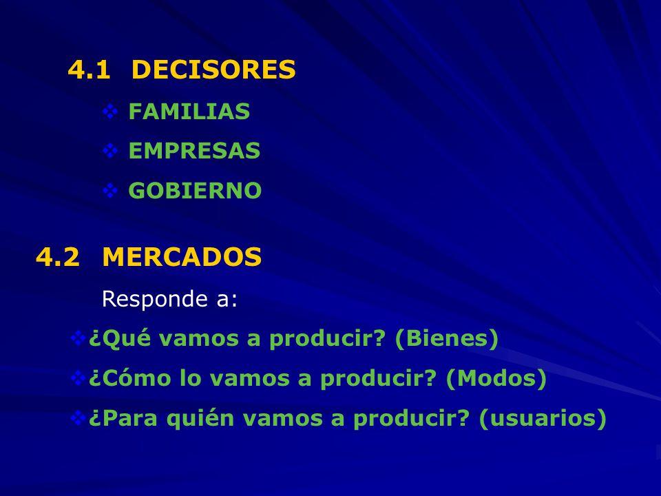 4.1 DECISORES 4.2 MERCADOS FAMILIAS EMPRESAS GOBIERNO Responde a: