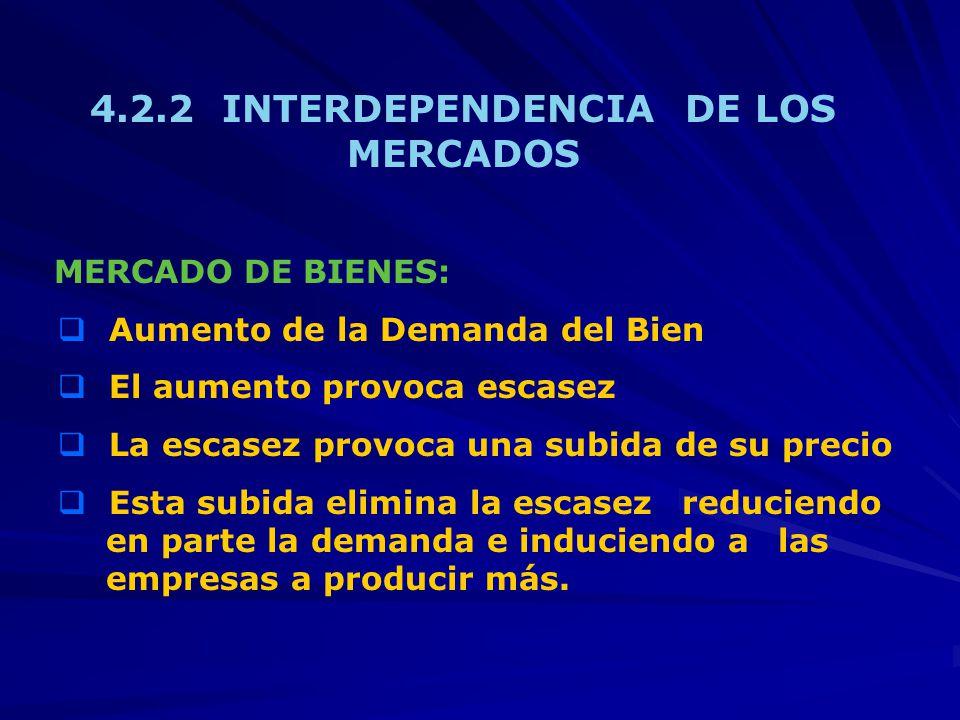 4.2.2 INTERDEPENDENCIA DE LOS MERCADOS