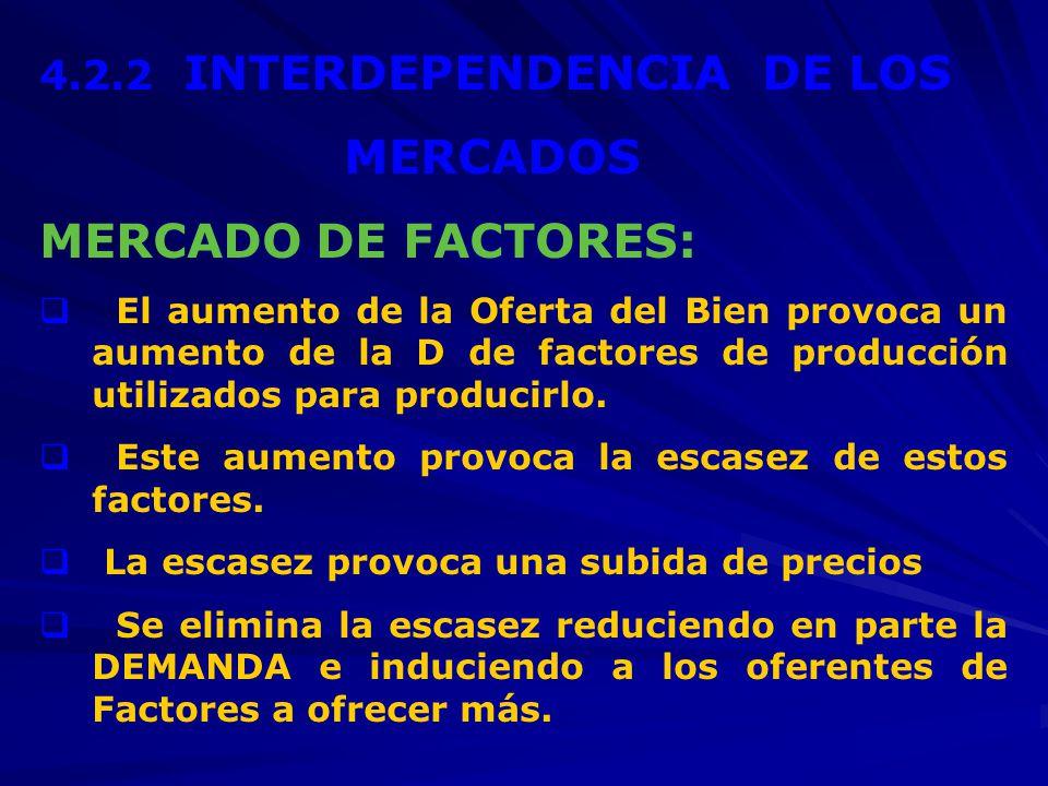 MERCADOS MERCADO DE FACTORES: 4.2.2 INTERDEPENDENCIA DE LOS