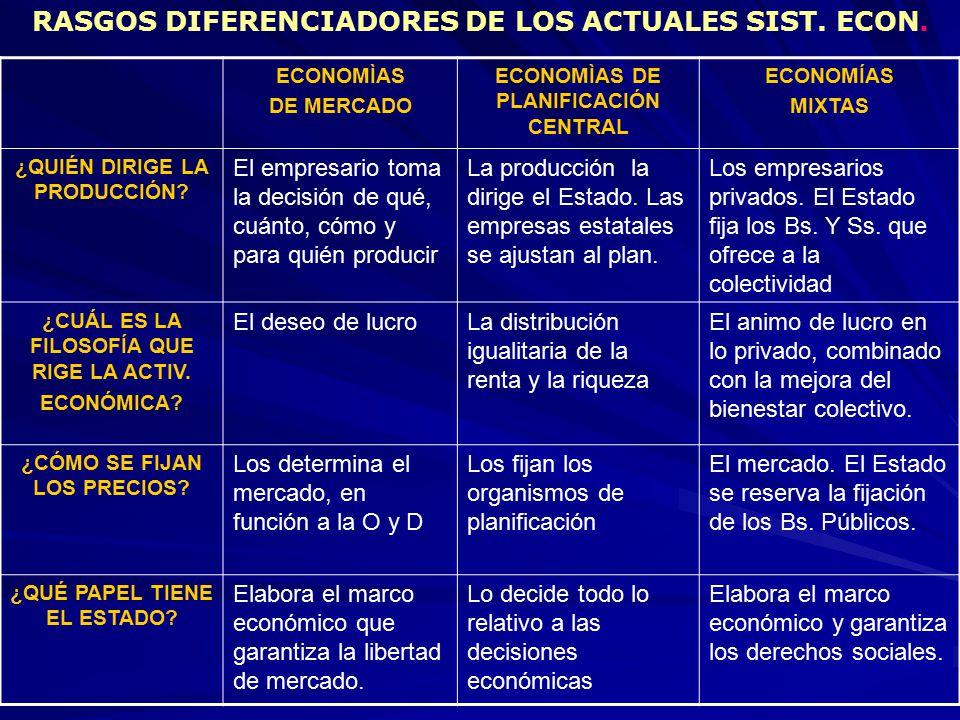 RASGOS DIFERENCIADORES DE LOS ACTUALES SIST. ECON.