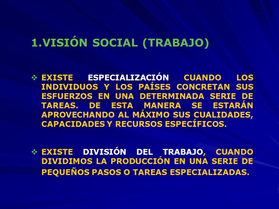 VISIÓN SOCIAL (TRABAJO)