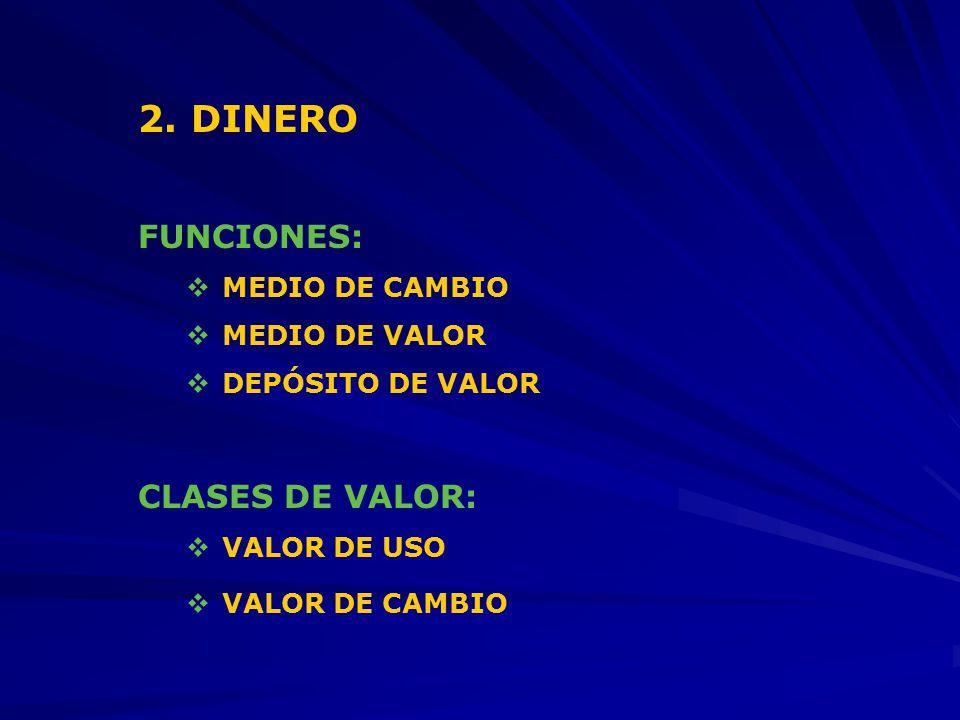 2. DINERO FUNCIONES: CLASES DE VALOR: MEDIO DE CAMBIO MEDIO DE VALOR