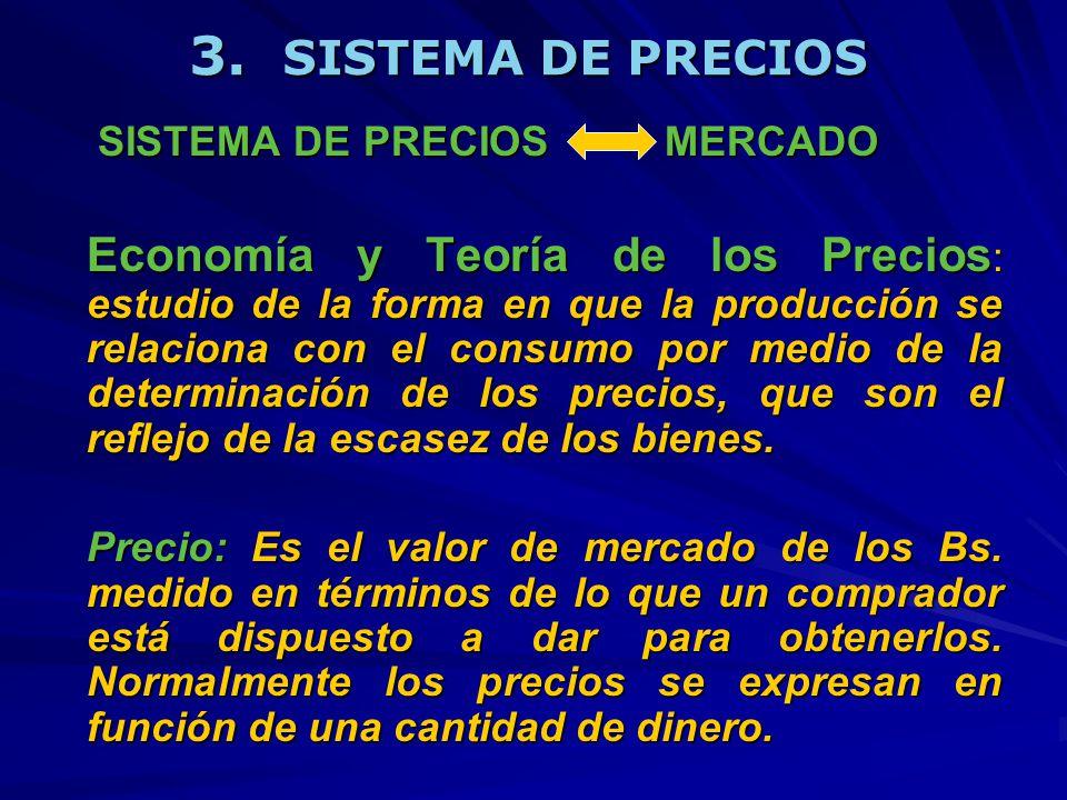 3. SISTEMA DE PRECIOS SISTEMA DE PRECIOS MERCADO
