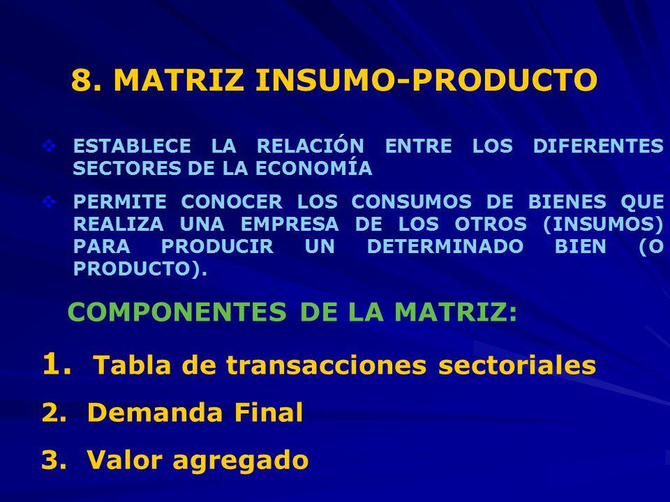 8. MATRIZ INSUMO-PRODUCTO