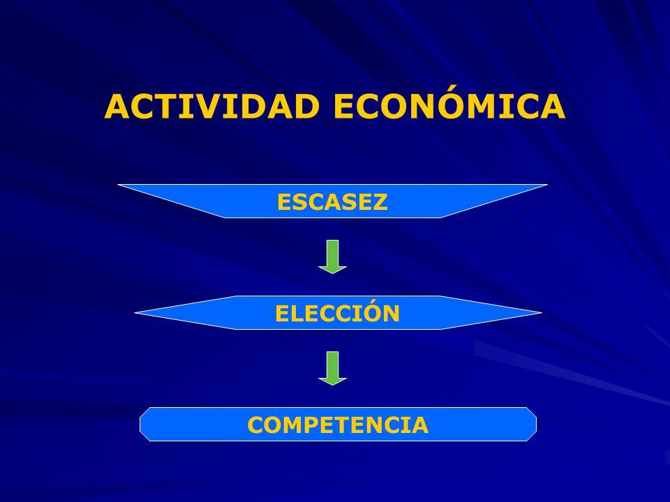 ACTIVIDAD ECONÓMICA ESCASEZ ELECCIÓN COMPETENCIA