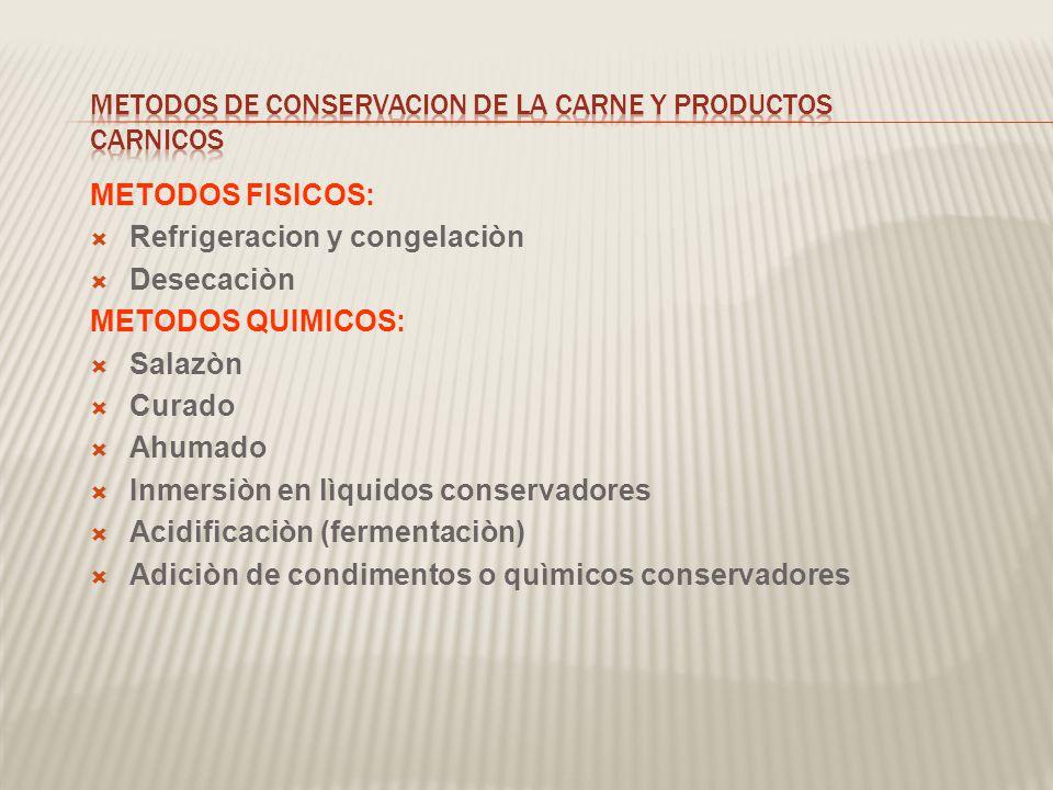 METODOS DE CONSERVACION DE LA CARNE Y PRODUCTOS CARNICOS