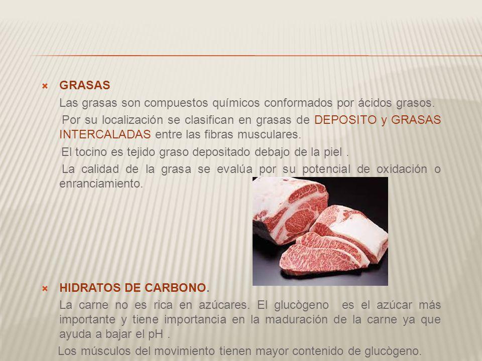 GRASAS Las grasas son compuestos químicos conformados por ácidos grasos.