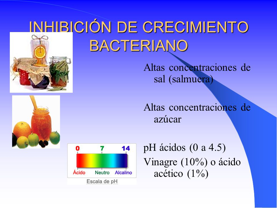 INHIBICIÓN DE CRECIMIENTO BACTERIANO
