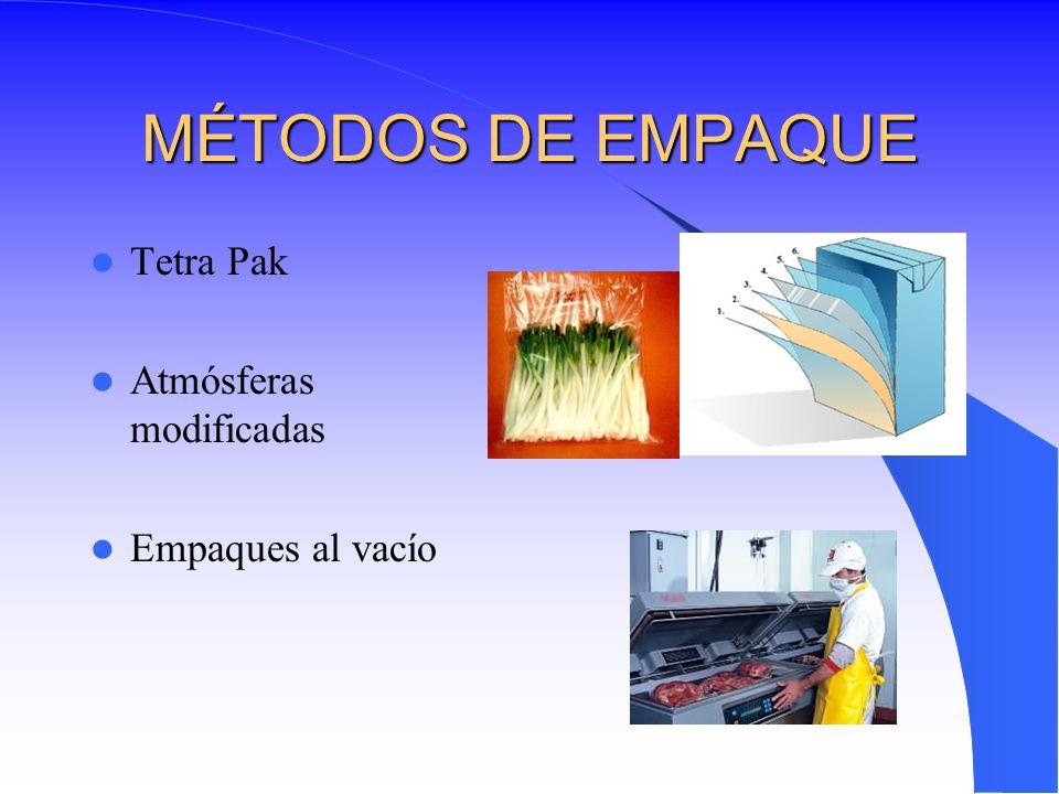 MÉTODOS DE EMPAQUE Tetra Pak Atmósferas modificadas Empaques al vacío
