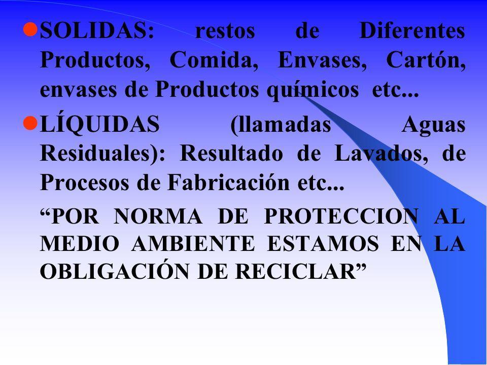 SOLIDAS: restos de Diferentes Productos, Comida, Envases, Cartón, envases de Productos químicos etc...