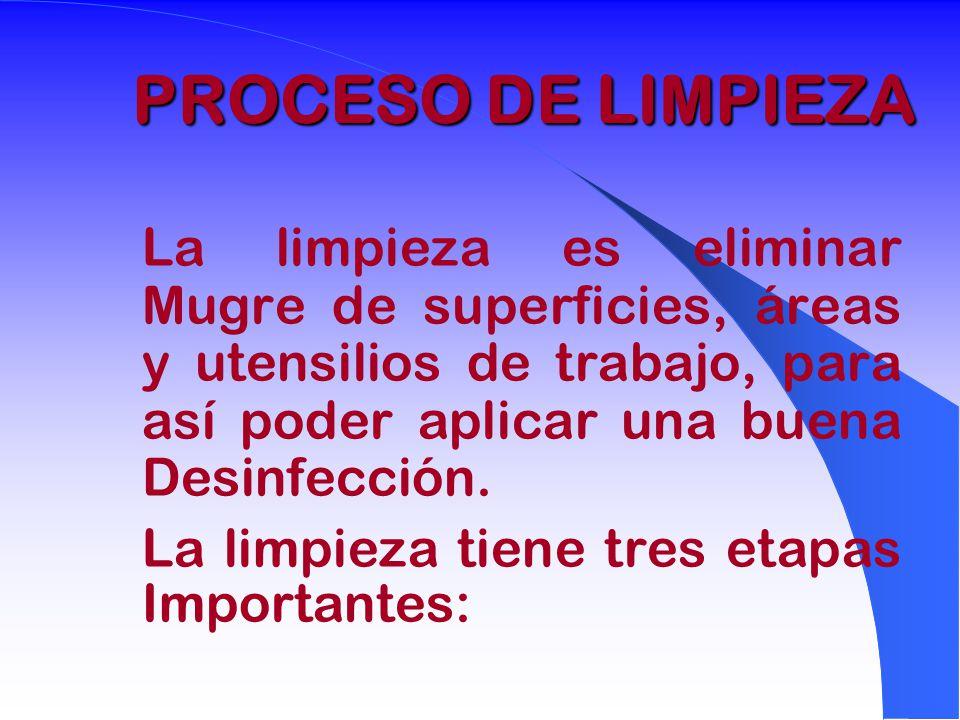 PROCESO DE LIMPIEZA La limpieza es eliminar Mugre de superficies, áreas y utensilios de trabajo, para así poder aplicar una buena Desinfección.