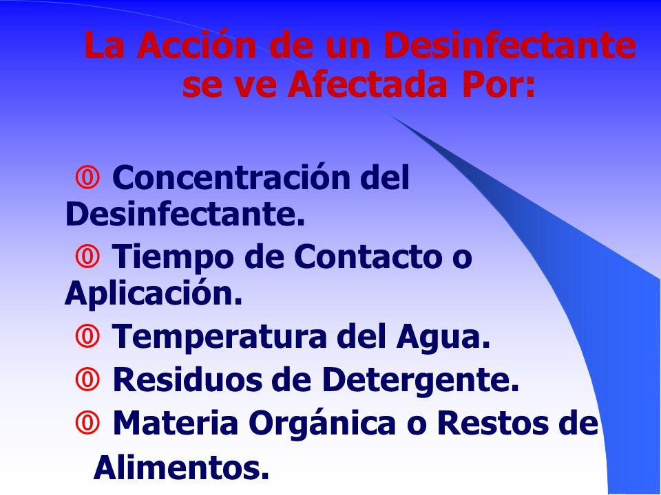 La Acción de un Desinfectante se ve Afectada Por: