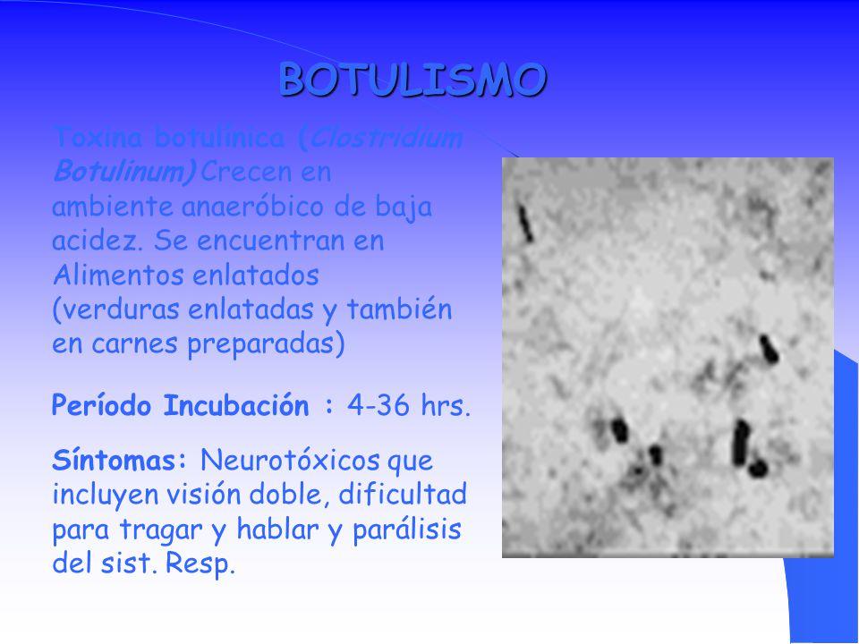BOTULISMO Toxina botulínica (Clostridium Botulinum) Crecen en