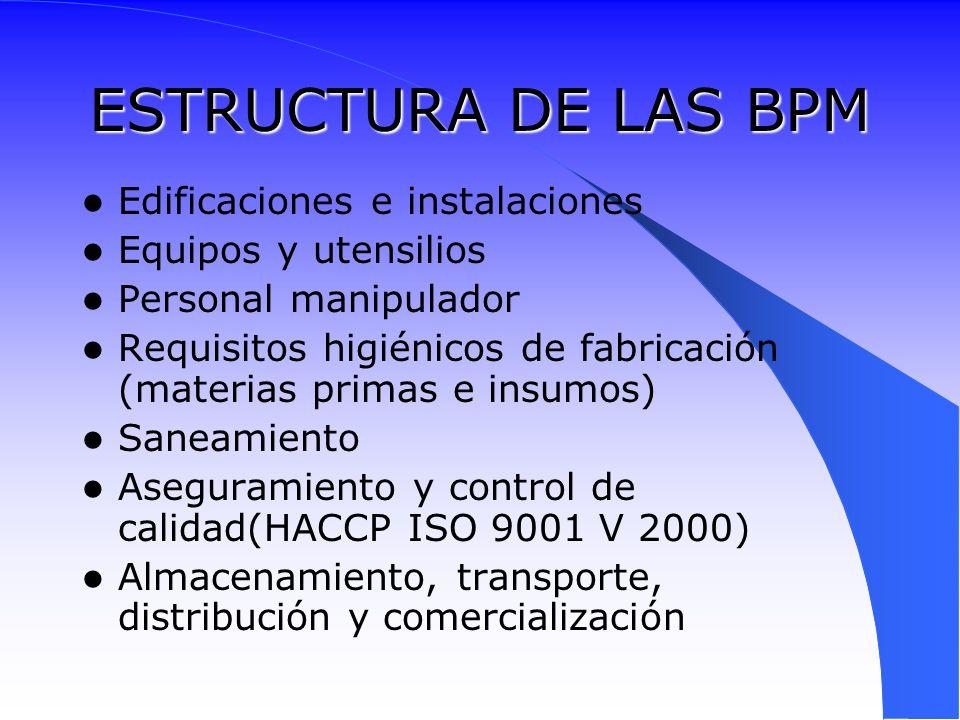 ESTRUCTURA DE LAS BPM Edificaciones e instalaciones