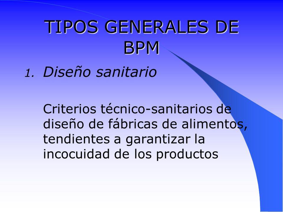 TIPOS GENERALES DE BPM Diseño sanitario