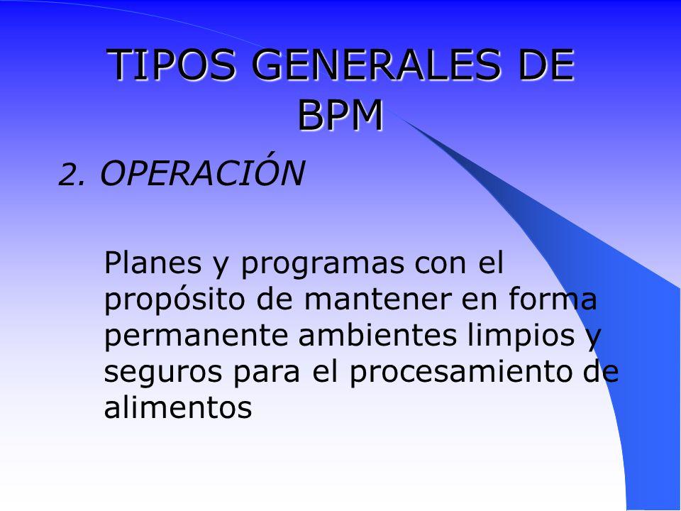TIPOS GENERALES DE BPM 2. OPERACIÓN